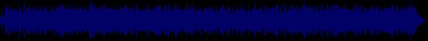 waveform of track #19136