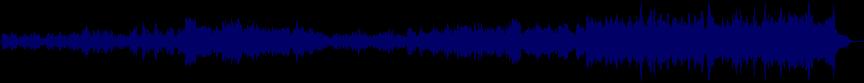 waveform of track #19147