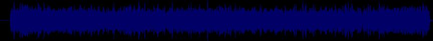 waveform of track #19153