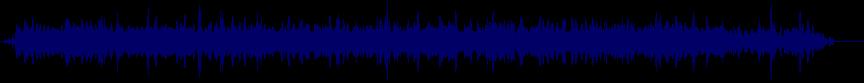 waveform of track #19183