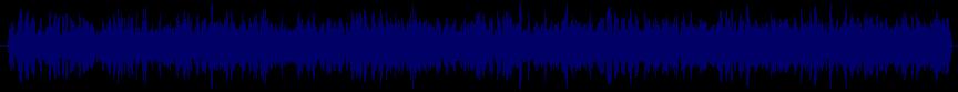 waveform of track #19187
