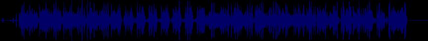 waveform of track #19197