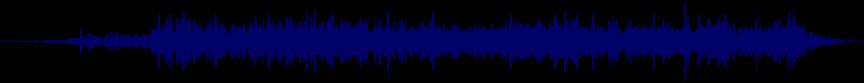 waveform of track #19220