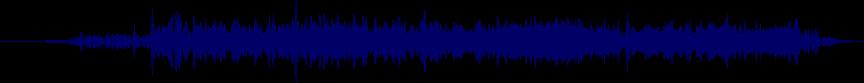 waveform of track #19223