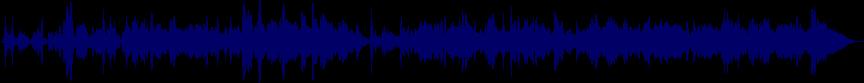 waveform of track #19225