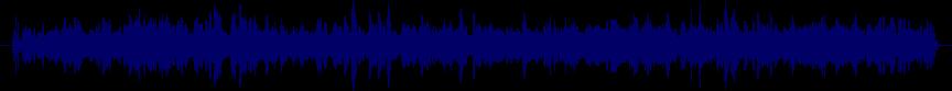 waveform of track #19236