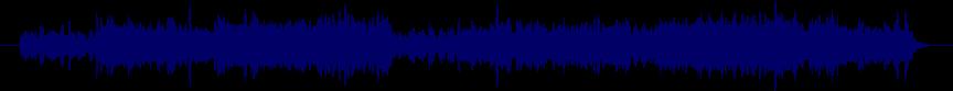 waveform of track #19239