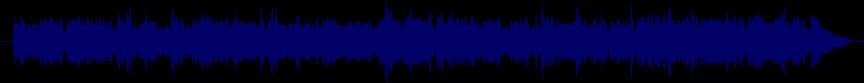 waveform of track #19245