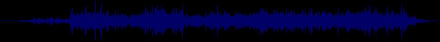 waveform of track #19246