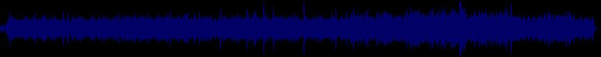 waveform of track #19248