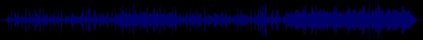 waveform of track #19256