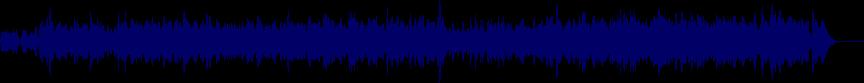waveform of track #19265