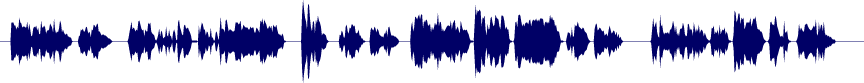 waveform of track #19266