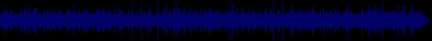 waveform of track #19267