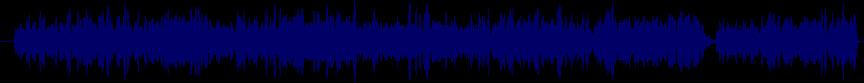 waveform of track #19283
