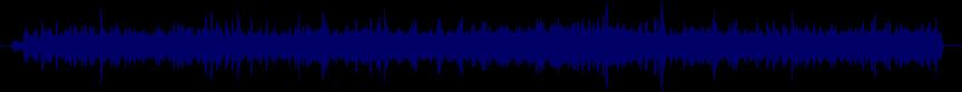 waveform of track #19287