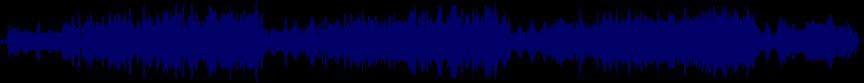 waveform of track #19288