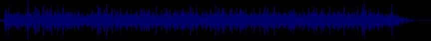 waveform of track #19297