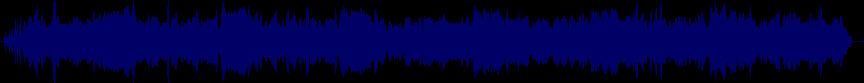 waveform of track #19303