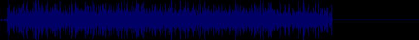 waveform of track #19308