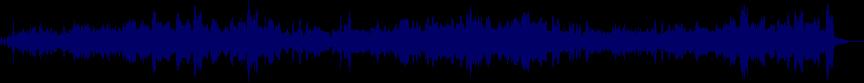 waveform of track #19320