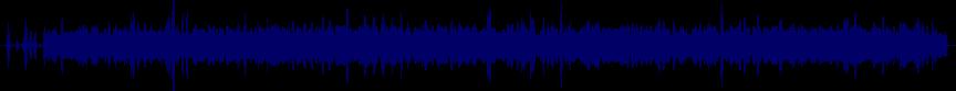 waveform of track #19340