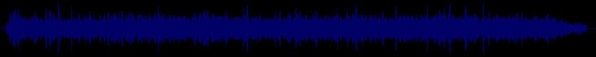waveform of track #19356