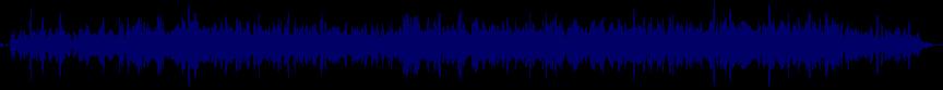 waveform of track #19384