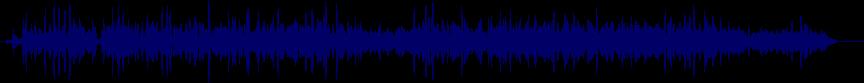 waveform of track #19440
