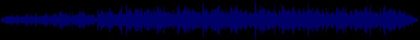 waveform of track #19441