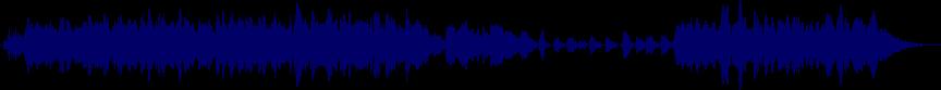 waveform of track #19460