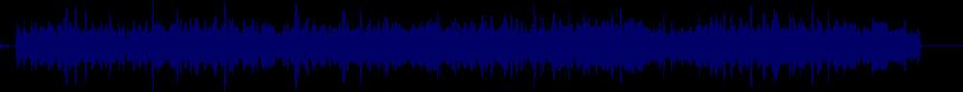 waveform of track #19479