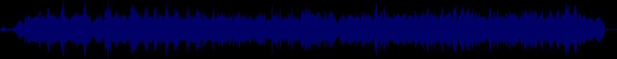 waveform of track #19494