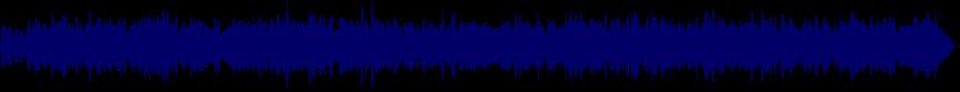 waveform of track #19509