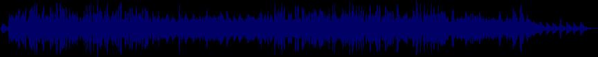 waveform of track #19525