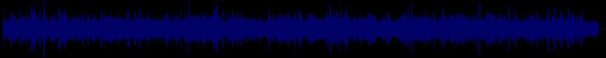 waveform of track #19529