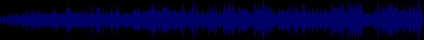 waveform of track #19531