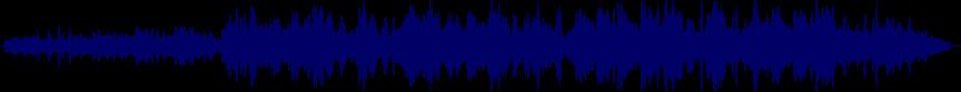 waveform of track #19532