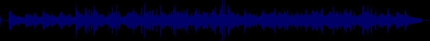 waveform of track #19535