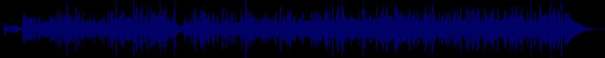 waveform of track #19539