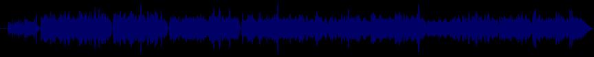 waveform of track #19540