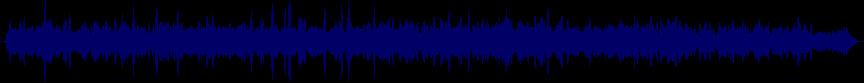waveform of track #19543