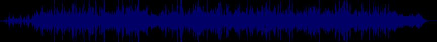 waveform of track #19569