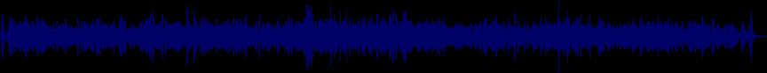 waveform of track #19591