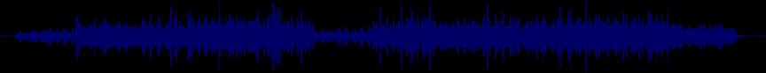 waveform of track #19608