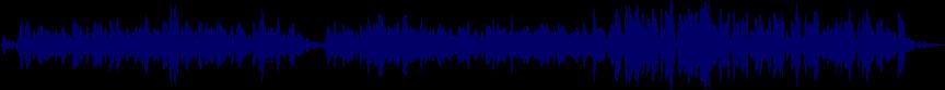waveform of track #19625