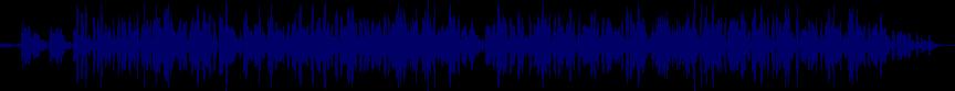 waveform of track #19634