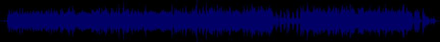 waveform of track #19636