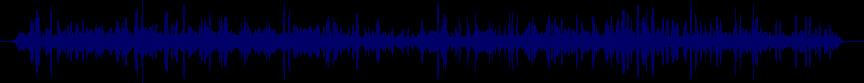 waveform of track #19638