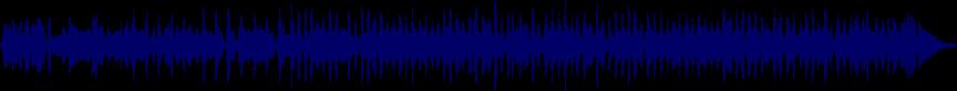 waveform of track #19639